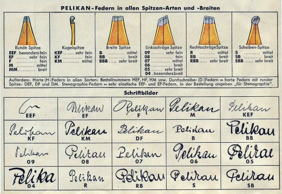 Early chart of available Pelikan nib sizes