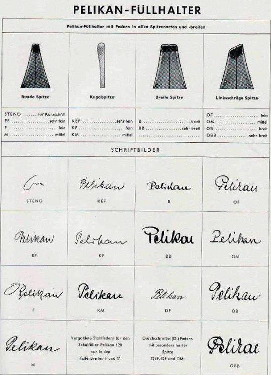 Pelikan Nib Size Chart 2
