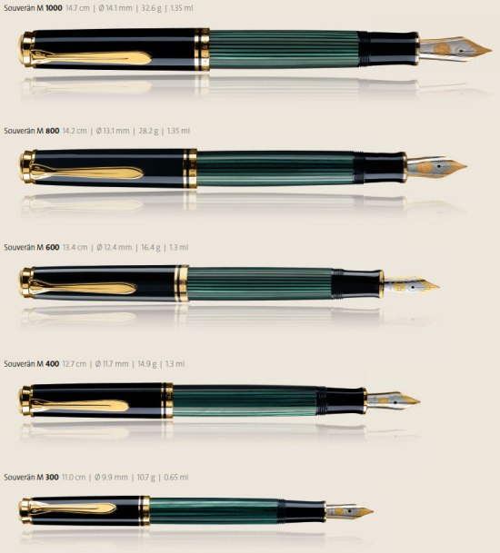 Size comparison of the modern Pelikan Souverän line-up