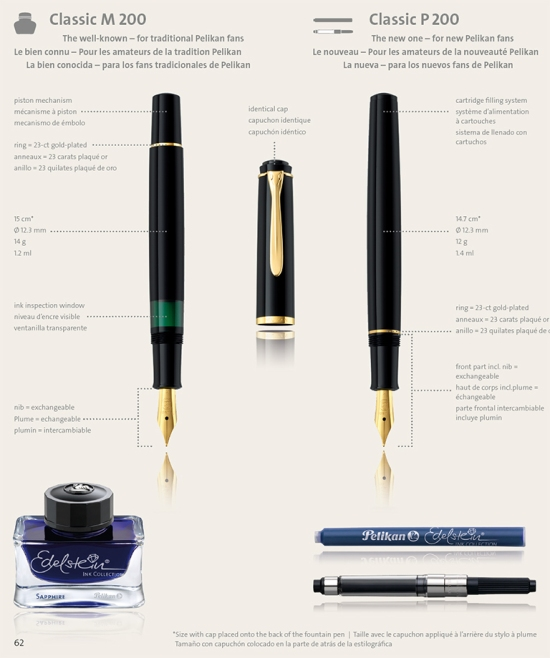 Pelikan 2014 Catalog Page comparing M200 and P200 Fountain Pens
