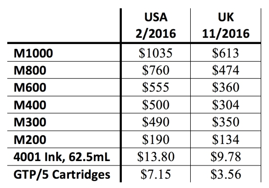 Pelikan suggested retail pricing in the US and UK