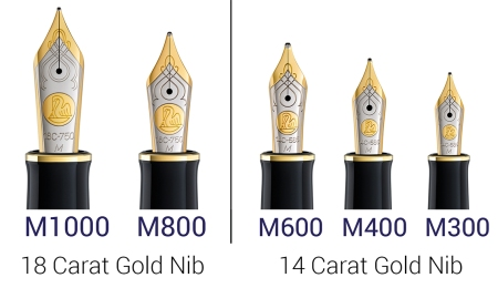 Different nib sizes amongst Pelikan's Souverän line-up